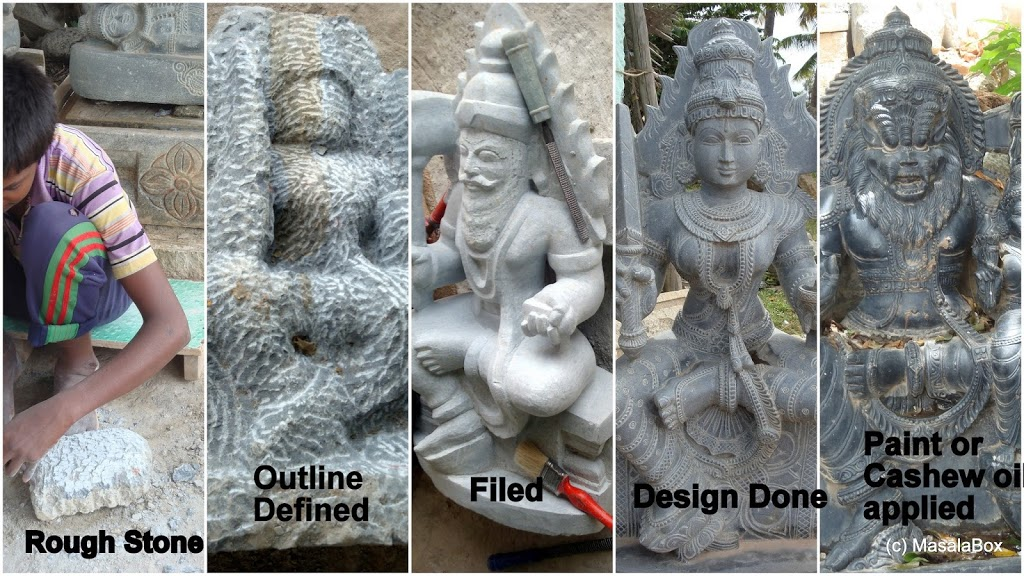 Stages of Idol sculpting